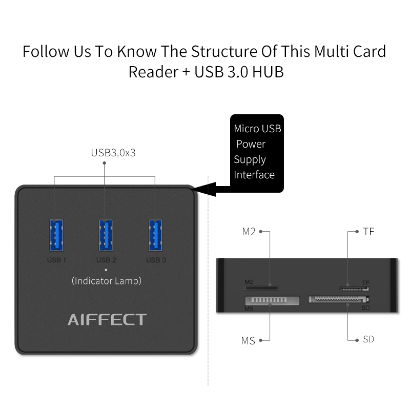 AIFFECT Multi Function 3 Port USB Splitter 3.0 HUB Combo Card Reader Support TF SD M2 MS Converter Micro USB Power for Laptop