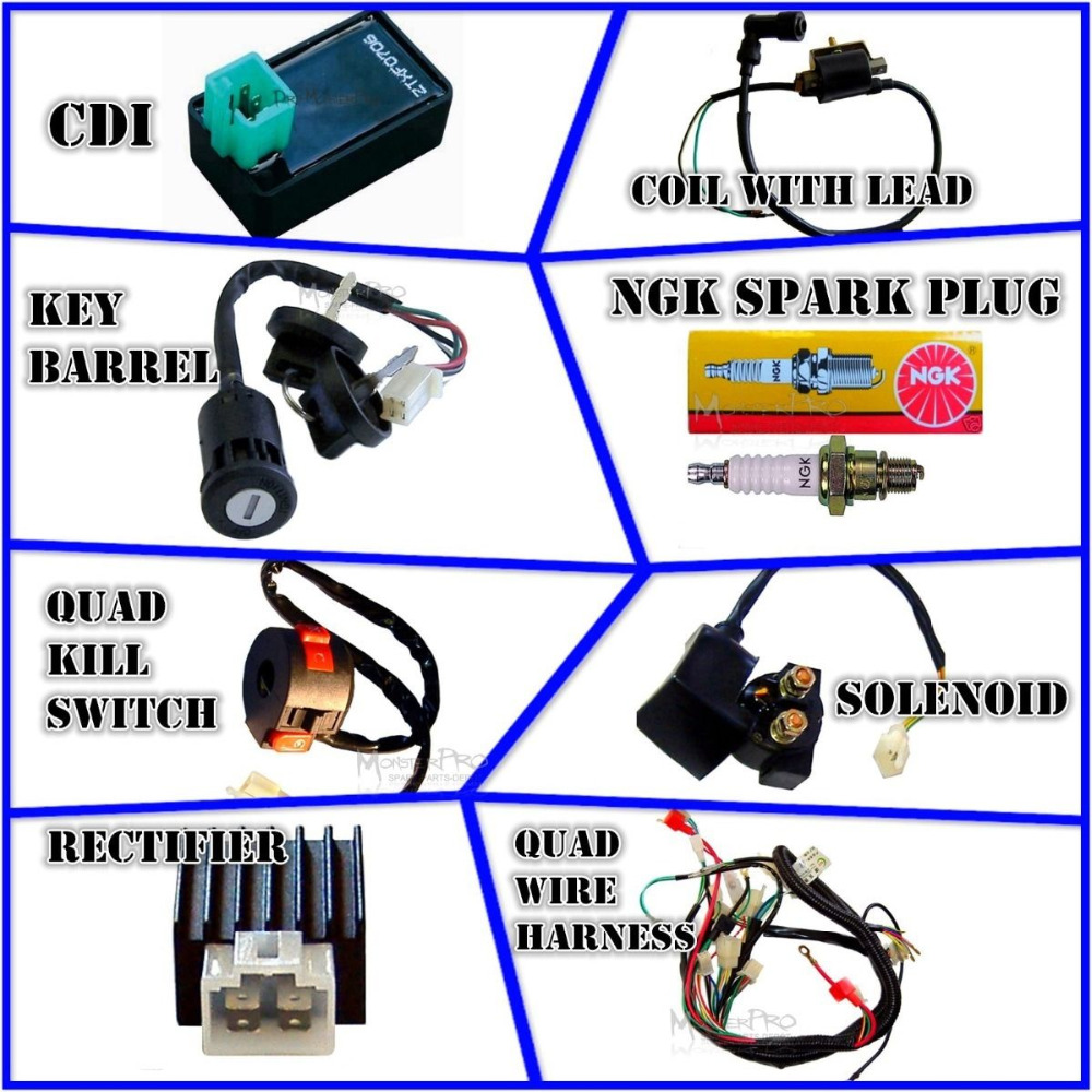Chinese Atv Wiring Harness Installation Explained Diagrams 200 250cc Wire Trusted Diagram Protege Fog Light Ngk Spark