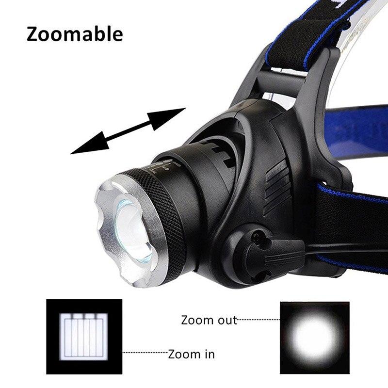 Dropshipping Jagd Scheinwerfer T6 Wasserdichte Scheinwerfer Zoomable Fokus Wiederaufladbare Angeln Camping Kopf Lampe Lichter lanterna
