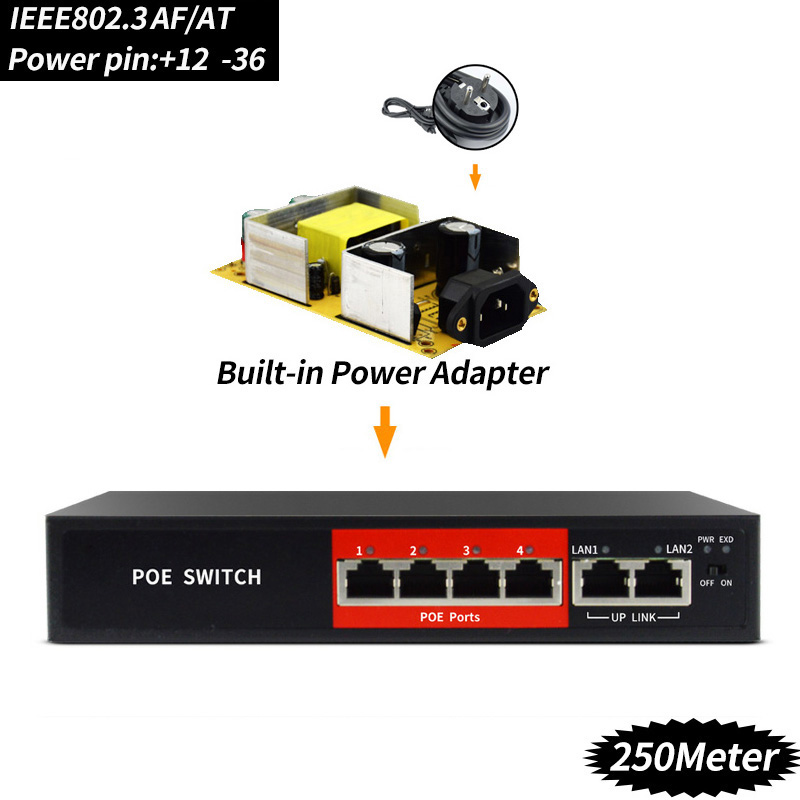 48V 4 Ports POE Switch Ethernet With Standardized Port IEEE 802.3 Af/at Suitable For IP Camera/Wireless AP/CCTV Camera System