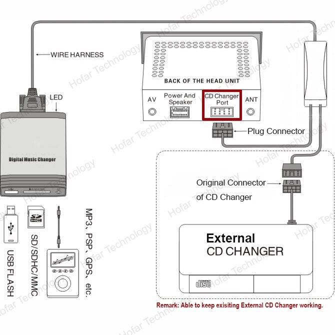 Audi Symphony 2 Radio Wiring Diagram Audi Starter Wiring