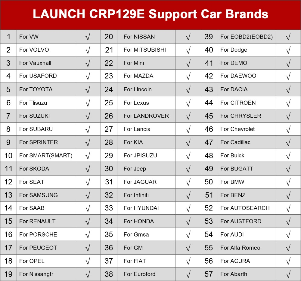 crp129e