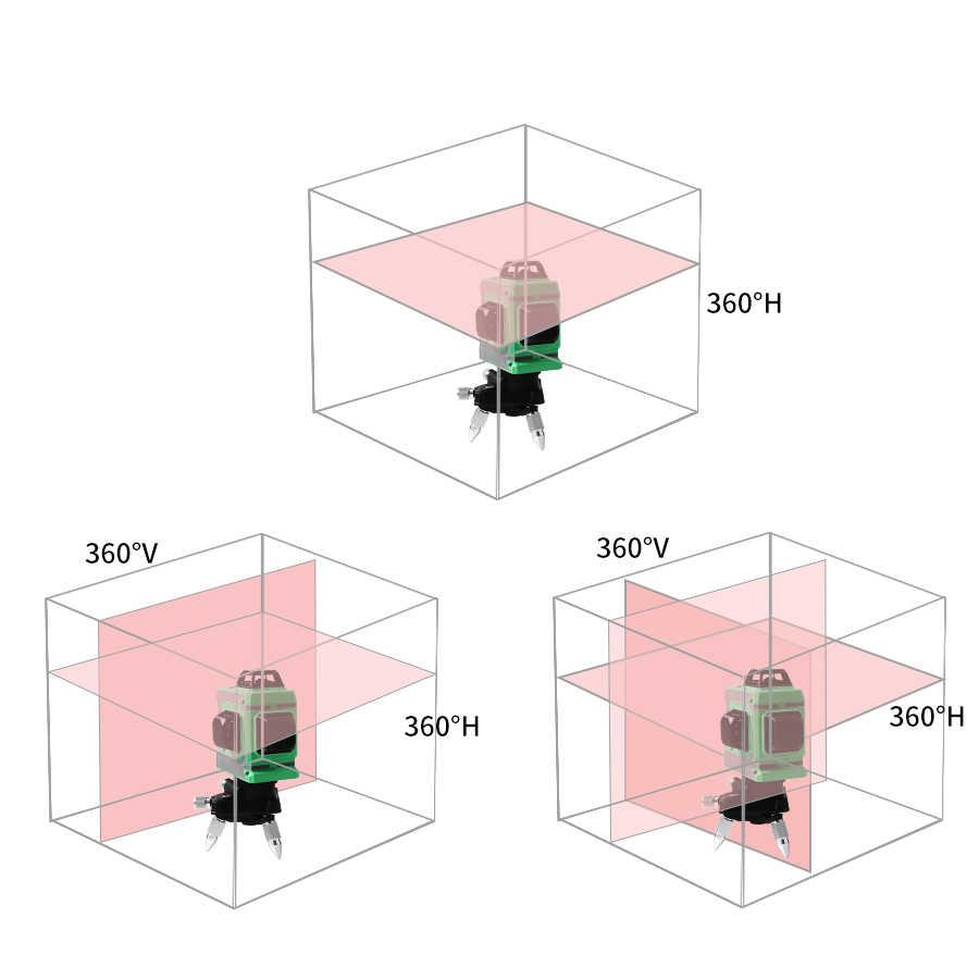 12 линий 3D уровень самонивелирующийся 360 горизонтальный и вертикальный крест супер мощный зеленый лазерный луч линии