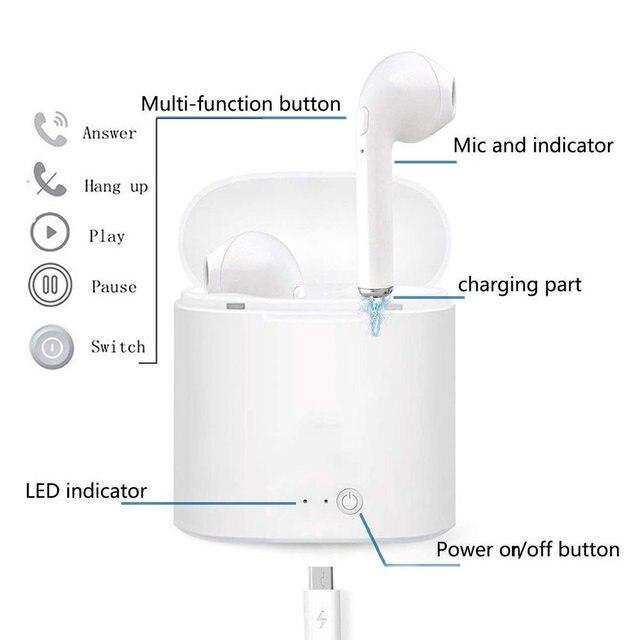 RGLM i7s TWS Mini kolorowy rysunek bezprzewodowe słuchawki Bluetooth douszne z etui z funkcją ładowania słuchawki sportowe dla wszystkich inteligentne mobilne