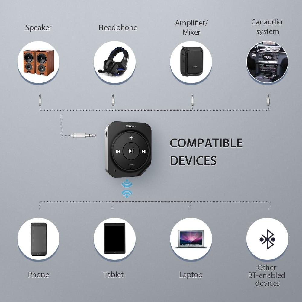 Mpow BH203 Bluetooth Receiver (5)