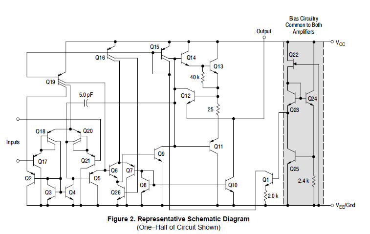 MCIGICM 50pcs dc ic lm358 lm358n lm358p dip dip8 amplifier