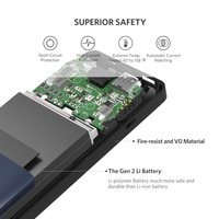 Ugreen Power Bank 10000mAh For iPhone X 7 Xiaomi External Battery Pack Powerbank For USB iPhone Cable Portable Charger Poverbank 4
