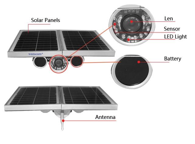 Wanscam Hw0029 720p Hd Solar Powered Outdoor Ip Camera