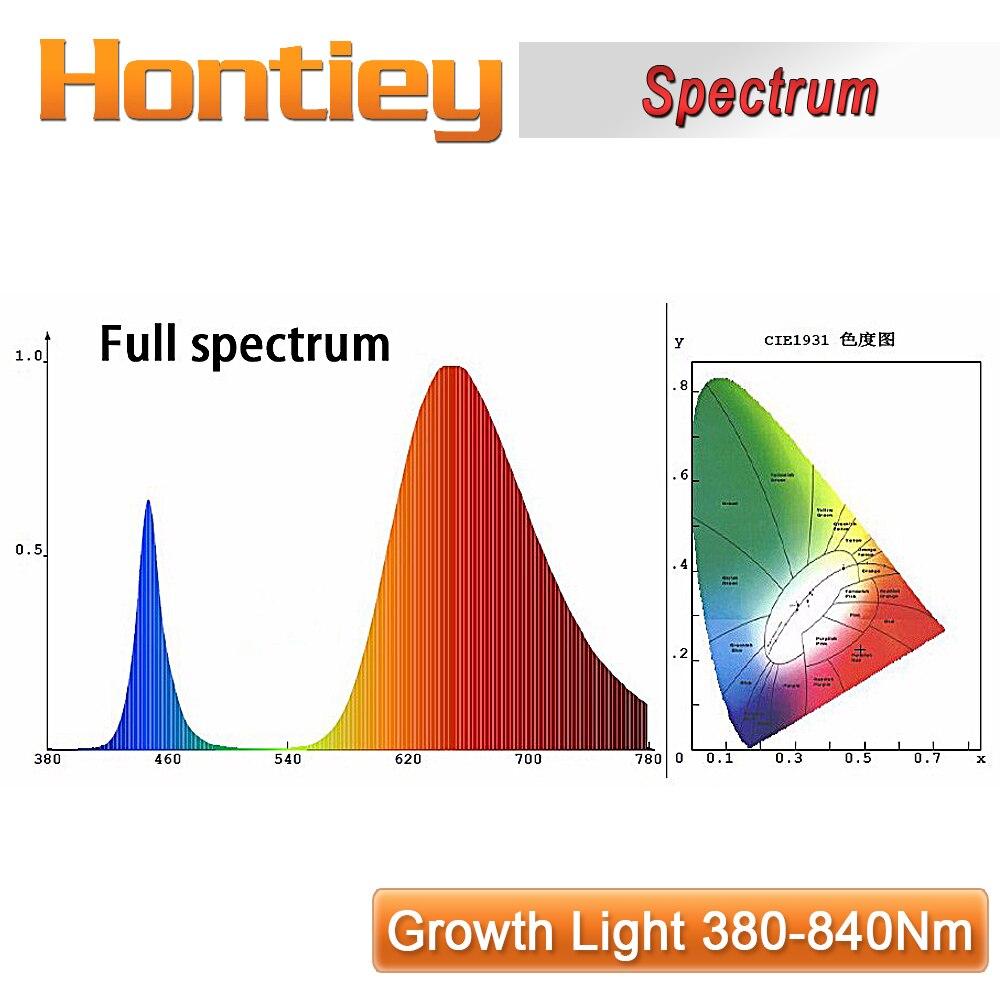 Lâmpadas Led e Tubos de crescimento 380nm-840nm espectro completo Wavecomprimento : Full Spectrum 380nm-840nm