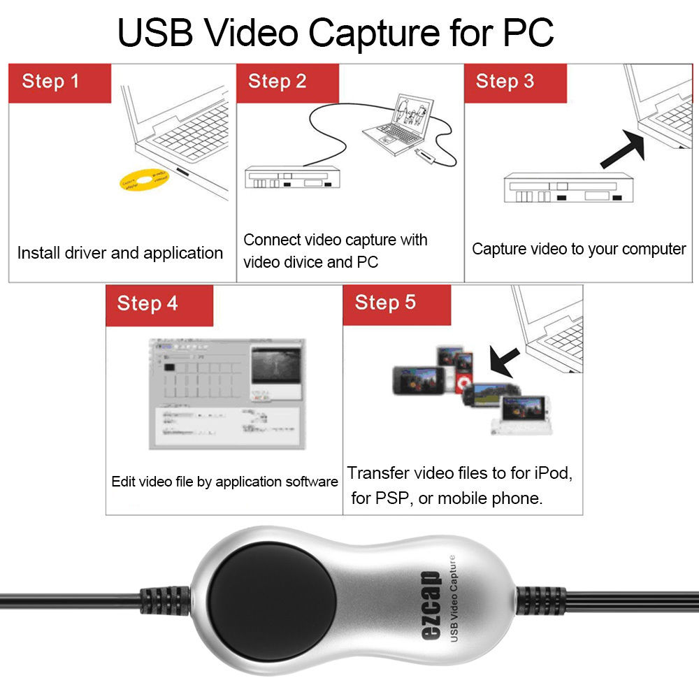 Ezcap USB 2.0 Video Capture V8 Hi8 DVD VHS DVR Adapter Recorder Converter Analog Video Audio to Digital for Windows 10 8.1 7