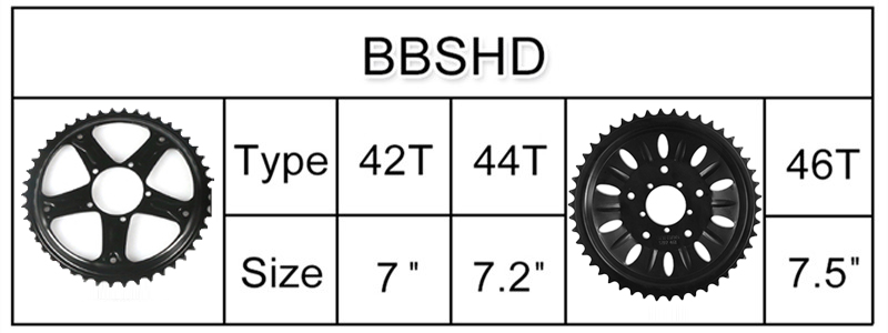 HTB1MdJ5X6nuK1RkSmFPq6AuzFXa8 - Bafang 8fun 48V 1000W BBSHD BBS03 Mid Drive Motor Kits With 48V 17AH Lithium Battery C961 C965 Electric Bicycle Conversion Parts