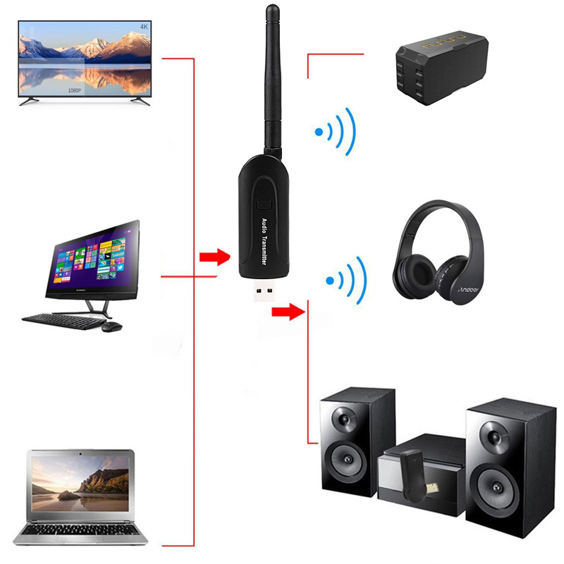 USB 3.5mm Wireless Bluetooth 4.0 A2DP Stereo Audio Transmitter For Laptop PC TV
