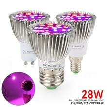 Cheapest 18W 28W LED Grow Light Full Spectrum E27 E14 GU10 Mini LED Indoor Growing Lamp