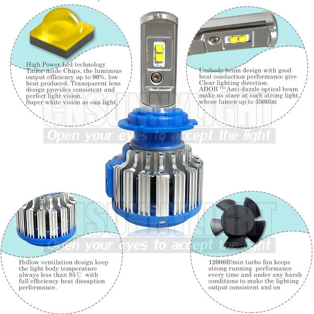 Super Bright Headlights H7 LED H8/H11 HB3/9005 HB4/9006 H1 70W 7000lm 6000K Car Lighting