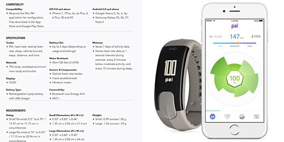 Mio SLICE Heart Rate + Activity Tracker 4 0/ANT+ Synchronous PAI with  iOS/Android