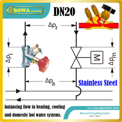 DN20 stainless steel static valve for cVariable flow system, typical application in flat station business