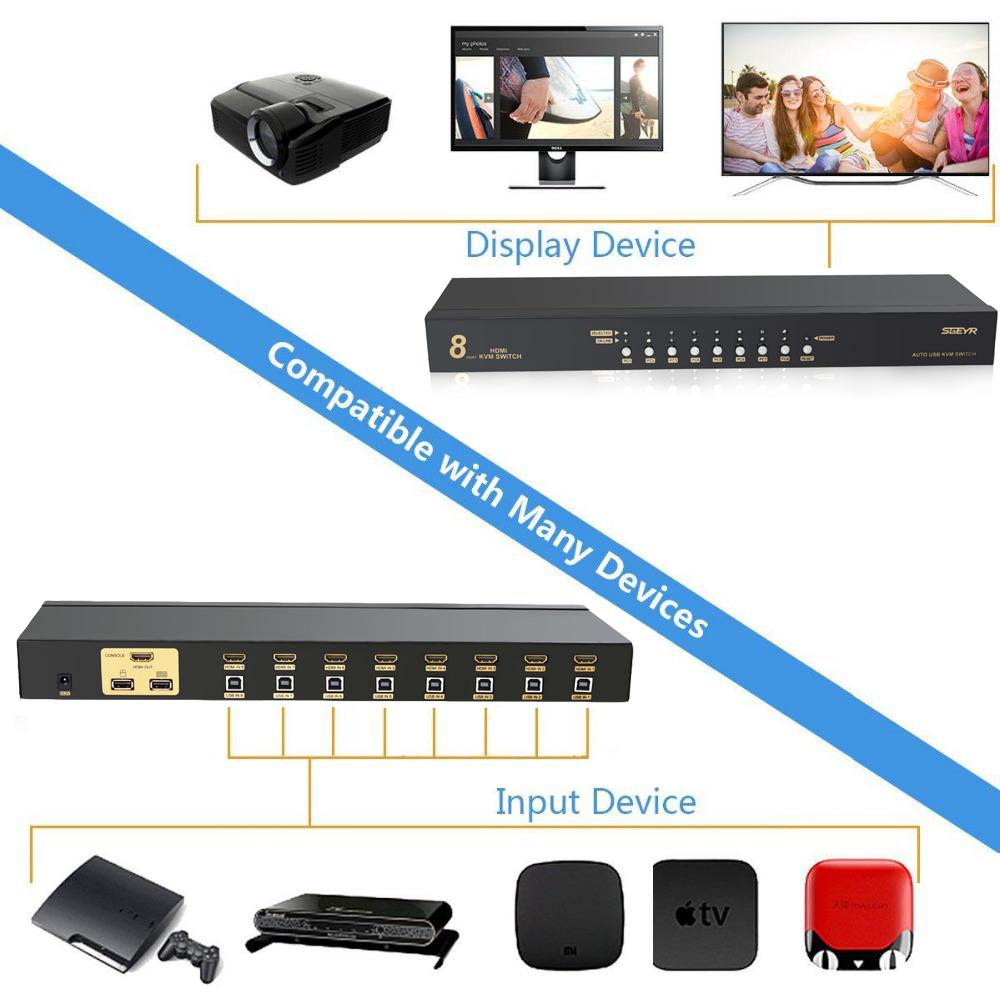 STEYR 8 port USB HDMI KVM Switch with Auto Scan Support 1080P 3D PC Monitor Keyboard Mouse Switcher for Computer Server Laptop