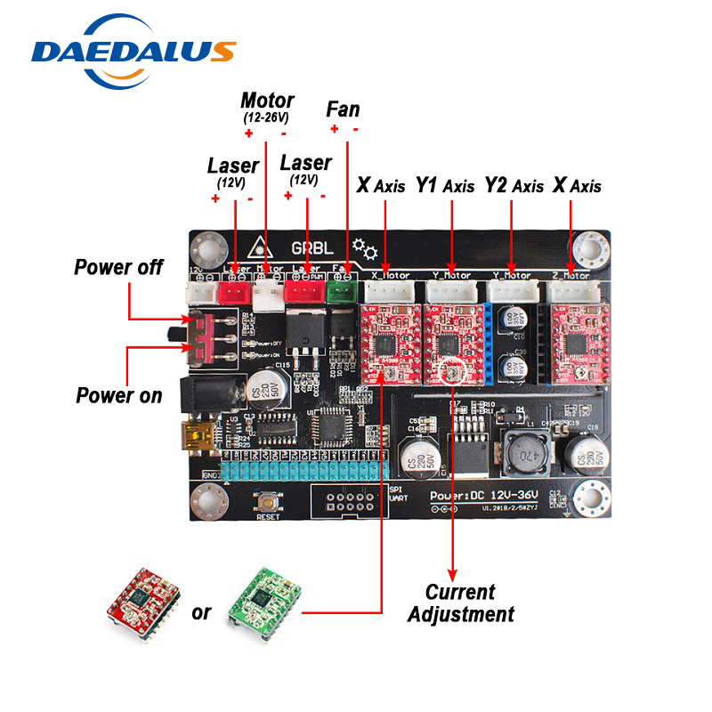 4 Axis CNC Controller Double Y Axis USB Driver Board Controller Laser Board GRBL Control For 3018 1610 2418 Engraving Machine