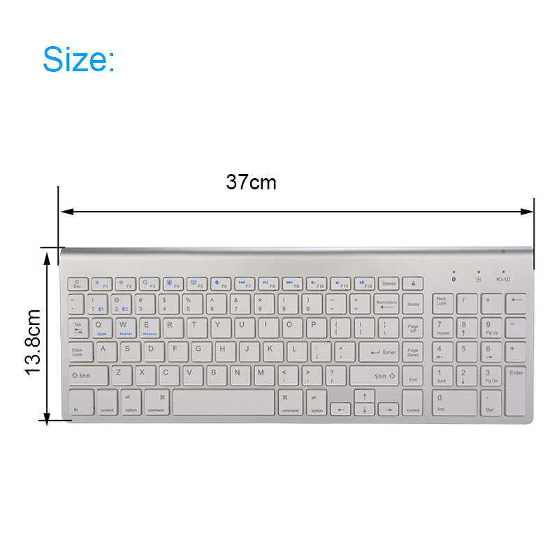 Production size