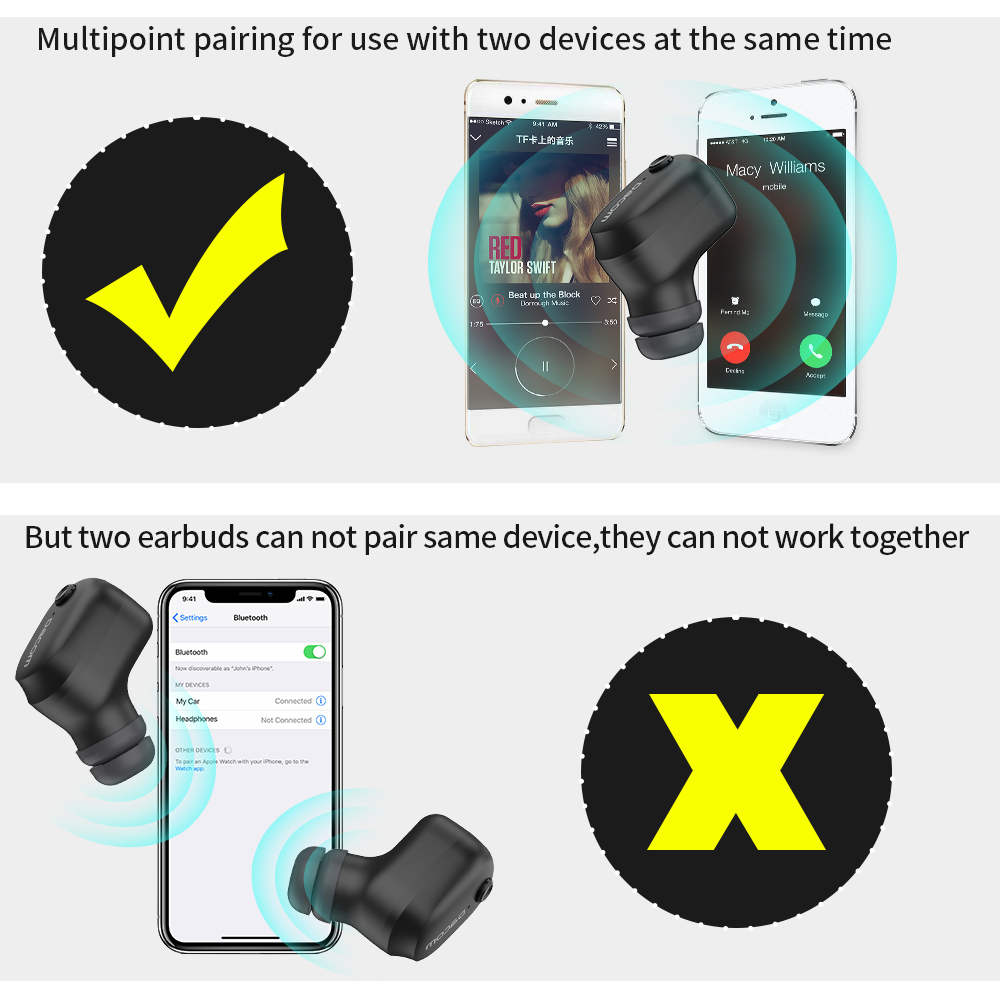 Dacom K8i Micro Mini Bluetooth Headset Sport Single Wireless Earphones Ear Buds In Ear Business Earpiece For Kids Women Men Bluetooth Earphones Headphones Aliexpress