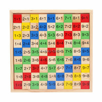 9*9 multiplication table School Educational Supplies children's Mathematics multiplication calculation wooden toys 99pcs blocks