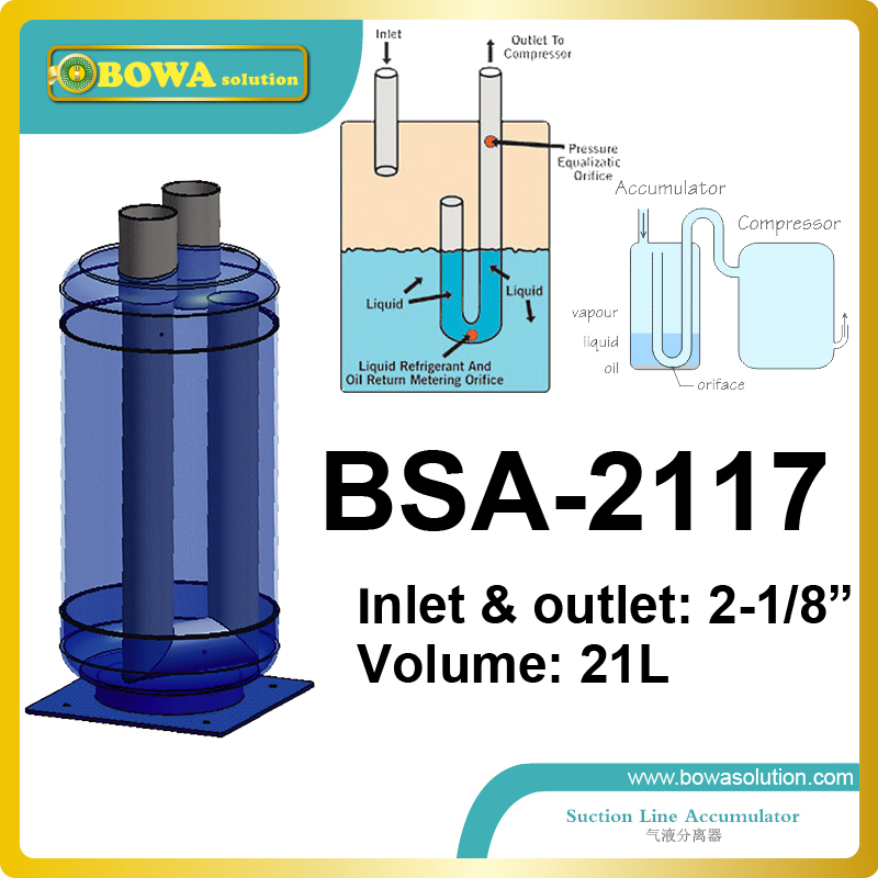 21L accumulator with 2-1/8 solder connection working as refrigeration parts used in cold room cooling euipments 7 8 plunger check valve with extension tube can be used in commercial refrigeration system domestic and industrial chiller