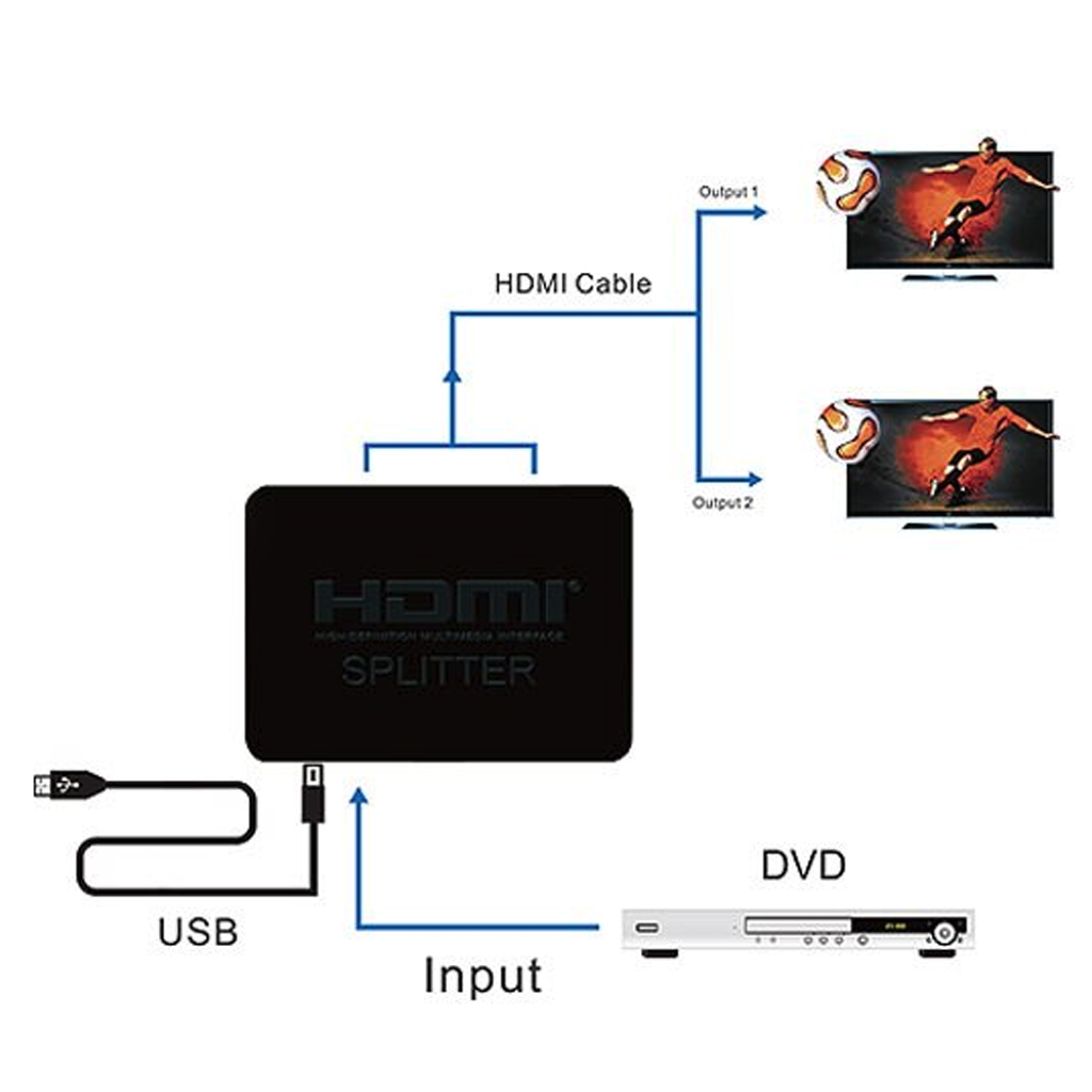 Image 5 - 4K Full HD 1080P HDMI Splitter HDMI Switcher 1 to 2 Split Dual Display for DVD HDTV PS3
