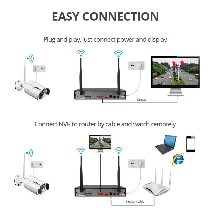 Wetrans CCTV Camera System Wireless HD 4CH 1080P NVR Wifi
