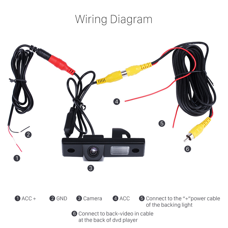 Cruze Wiring Diagram Camera Wiring Diagram