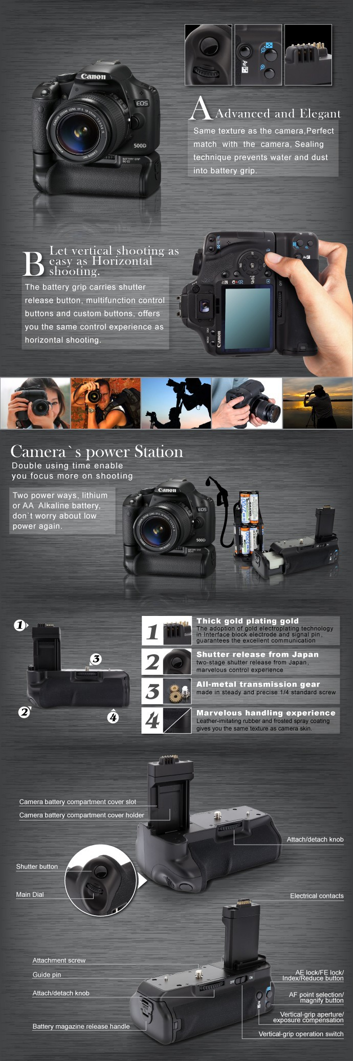 Meike אחיזת סוללה עבור Canon EOS 450D 500D 1000D XSi T1i XS BG-E5
