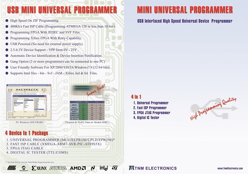 TNM5000 programmer