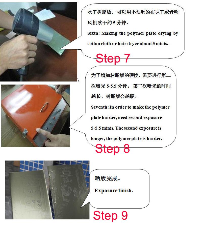Polymer plate process 3
