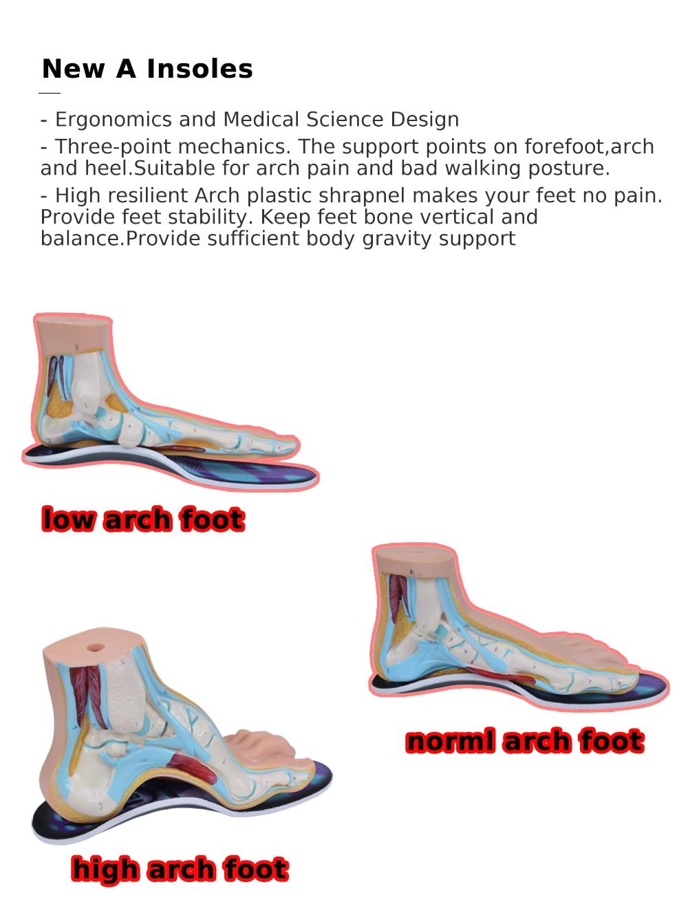 EXPfoot Premium Orthotic Gel High Arch