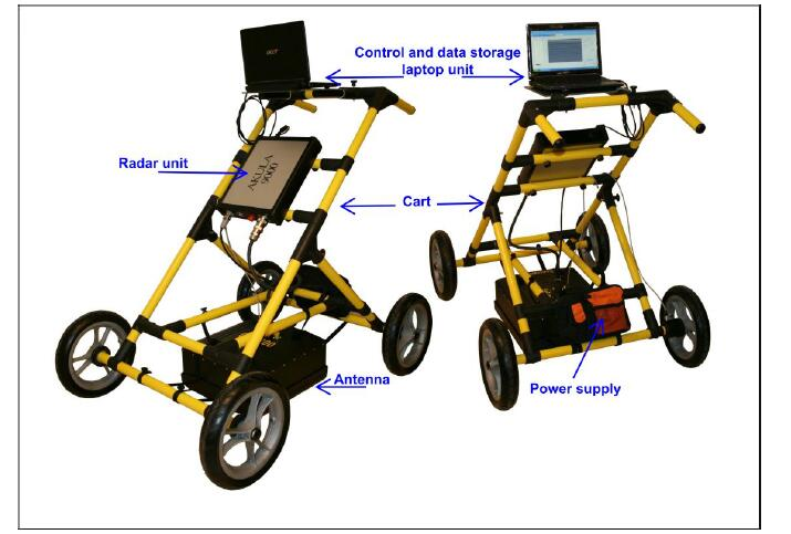 US $7999 2 20% OFF|Free Shipping to Russain ! GPR Ground Penetrating Radar  for mining analysis depth 3 to 50 meter-in Industrial Metal Detectors from