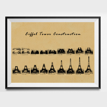 Paris Eiffe Tower Printable Shabby Chic Vintage Prints Poster Wall Art Decor Architect Gifts Industrial Prints