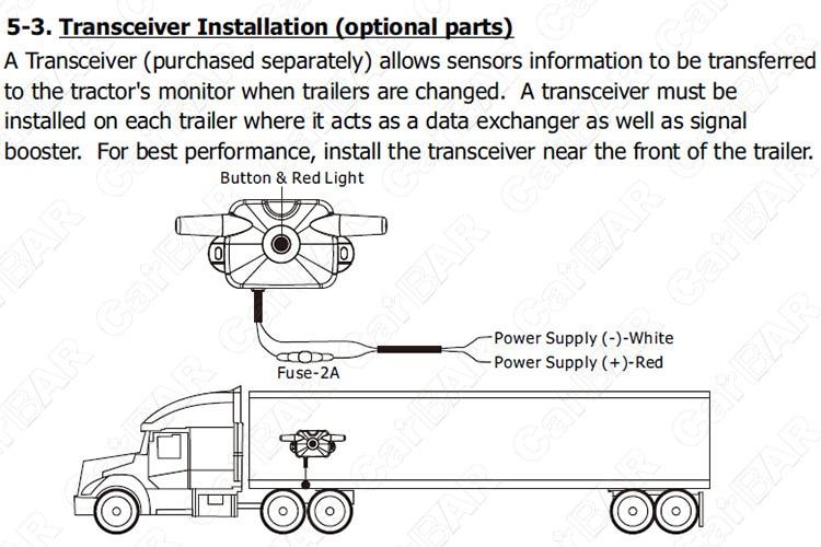 tpms for truck menu (13)