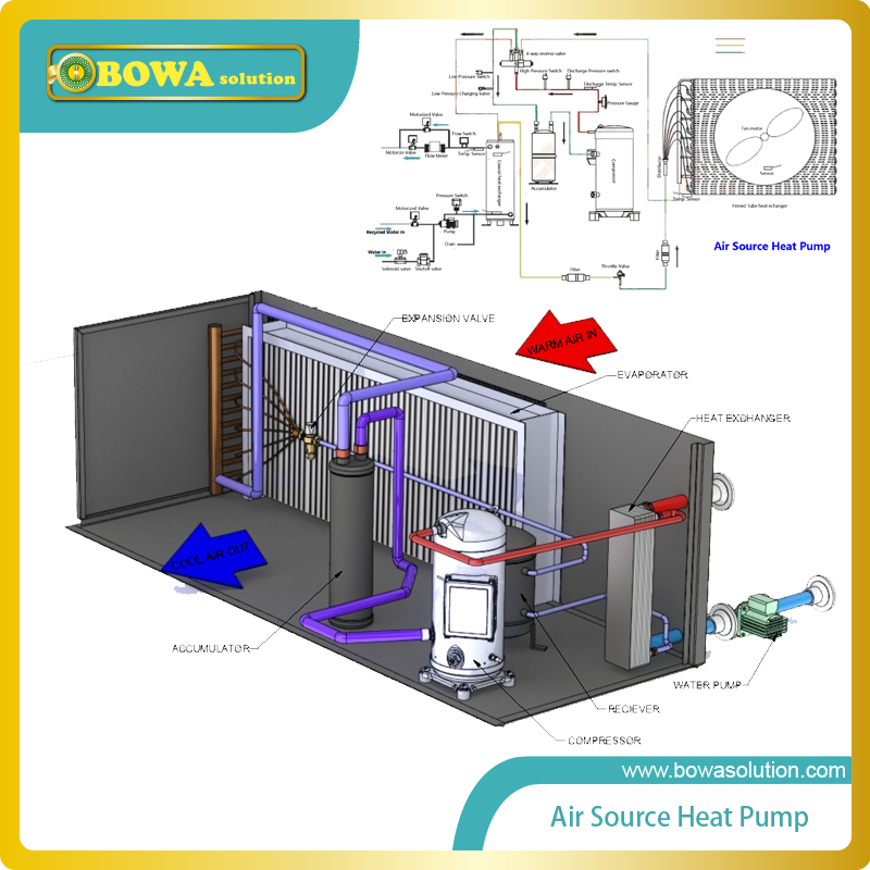 37kw heating capacity R410a to water 45bar stainless steel plate ...