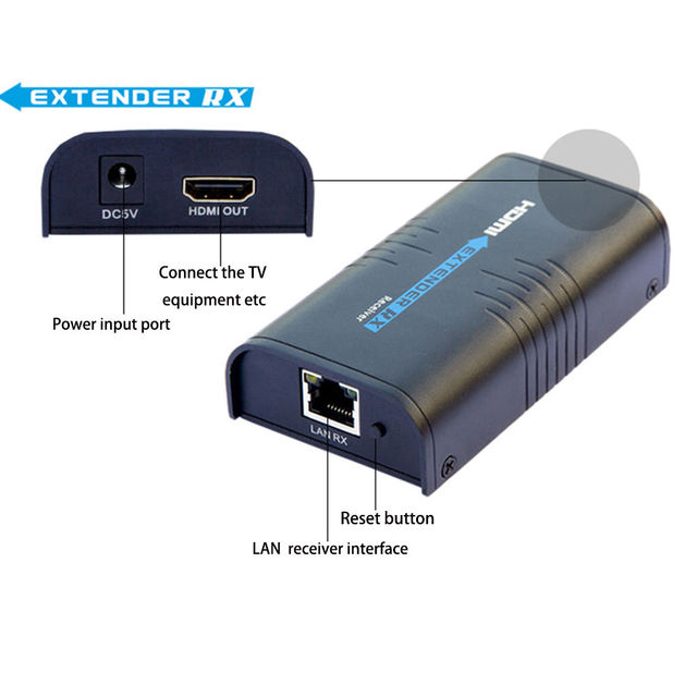 LKV373 HDMI 1080 P V3.0 Приемник Для Extender до 100 М Над CAT5E CAT6 НОВЫЙ LKV373A