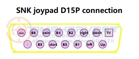 d15 pin connection