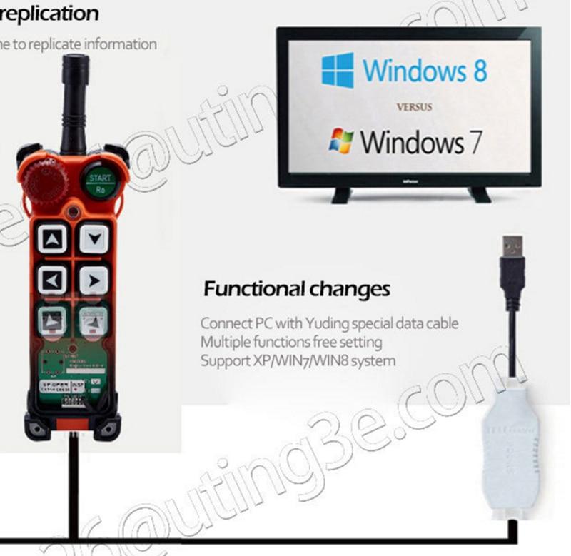 Uting Telecontrol software и программный кабельный передатчик для изменения функции передатчика и приемника