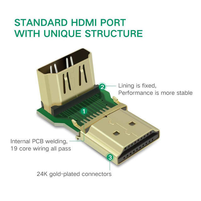 HDMI Cable Converter for HDTV
