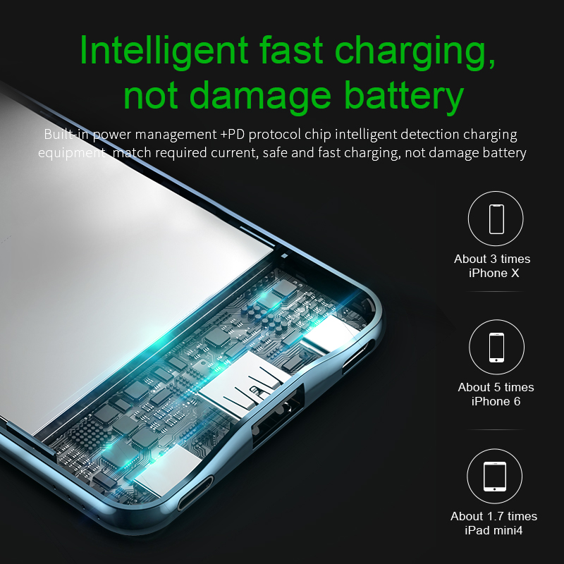 Power bank for iPhone - 10000 mah power bank fast charging 3.0 with USB PD two-way charging 3