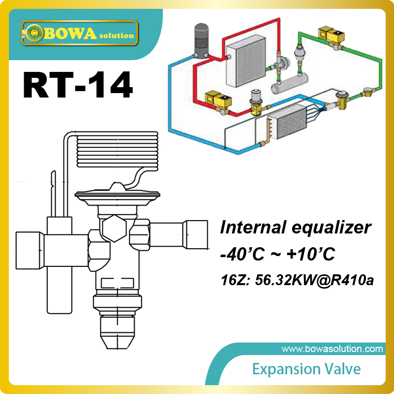 RT-14 thermostatic expansion valve is commonly used in the industrial refrigeration plants, high capacity split air conditioners 7 8 global valve can be used in commercial refrigeration system civil and industrial air conditioning equipments