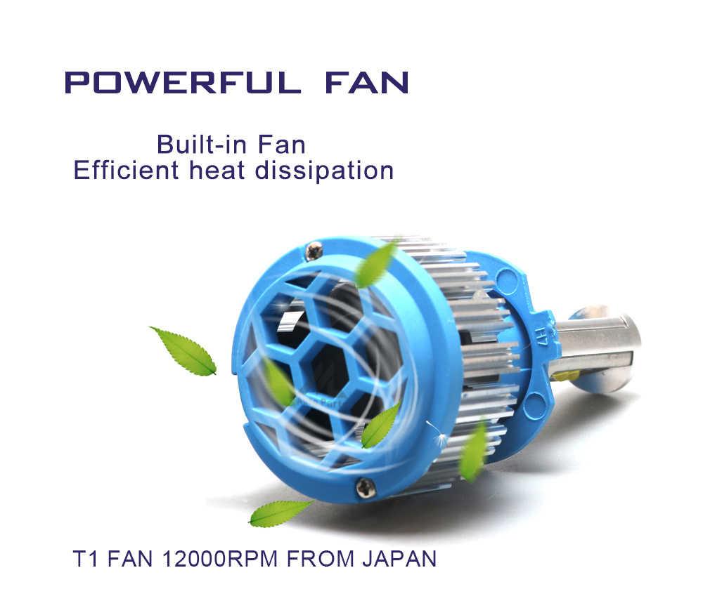Shipping by DHL T1 Car Headlight Bulbs H1 H3 H7 H11 HB3 9006 H4 H13 9004/7 Auto Car Headlight 80W 8000LM 6000K Automobile Bulb