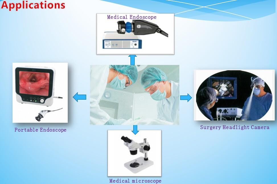 endoscopy camera8