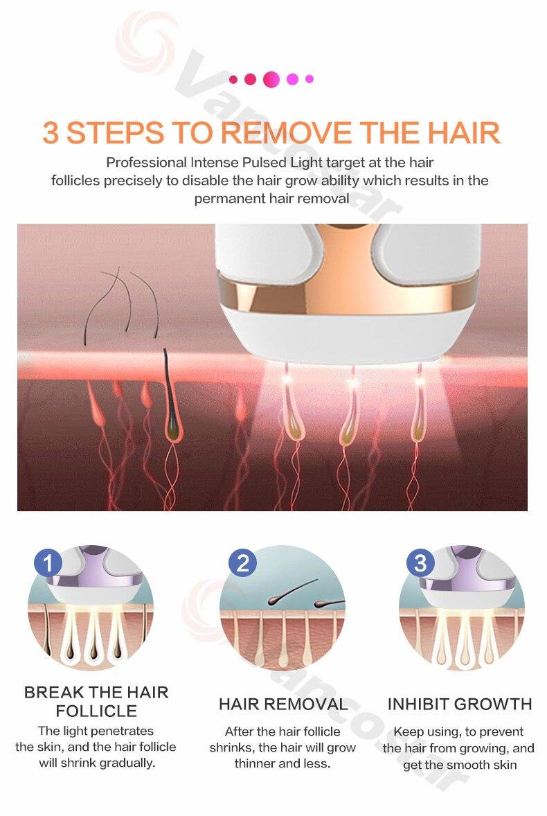 IPL-V-702-Hair-Removal-Detail-part1_02