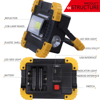 100W COB Work Lamp LED Portable Lantern Waterproof 4-Mode Emergency Portable Spotlight Rechargeable Floodlight for Camping Light 1