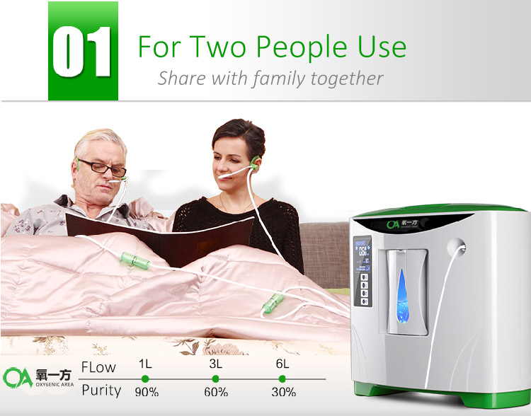 XY-1 portable oxygen concentrator-5