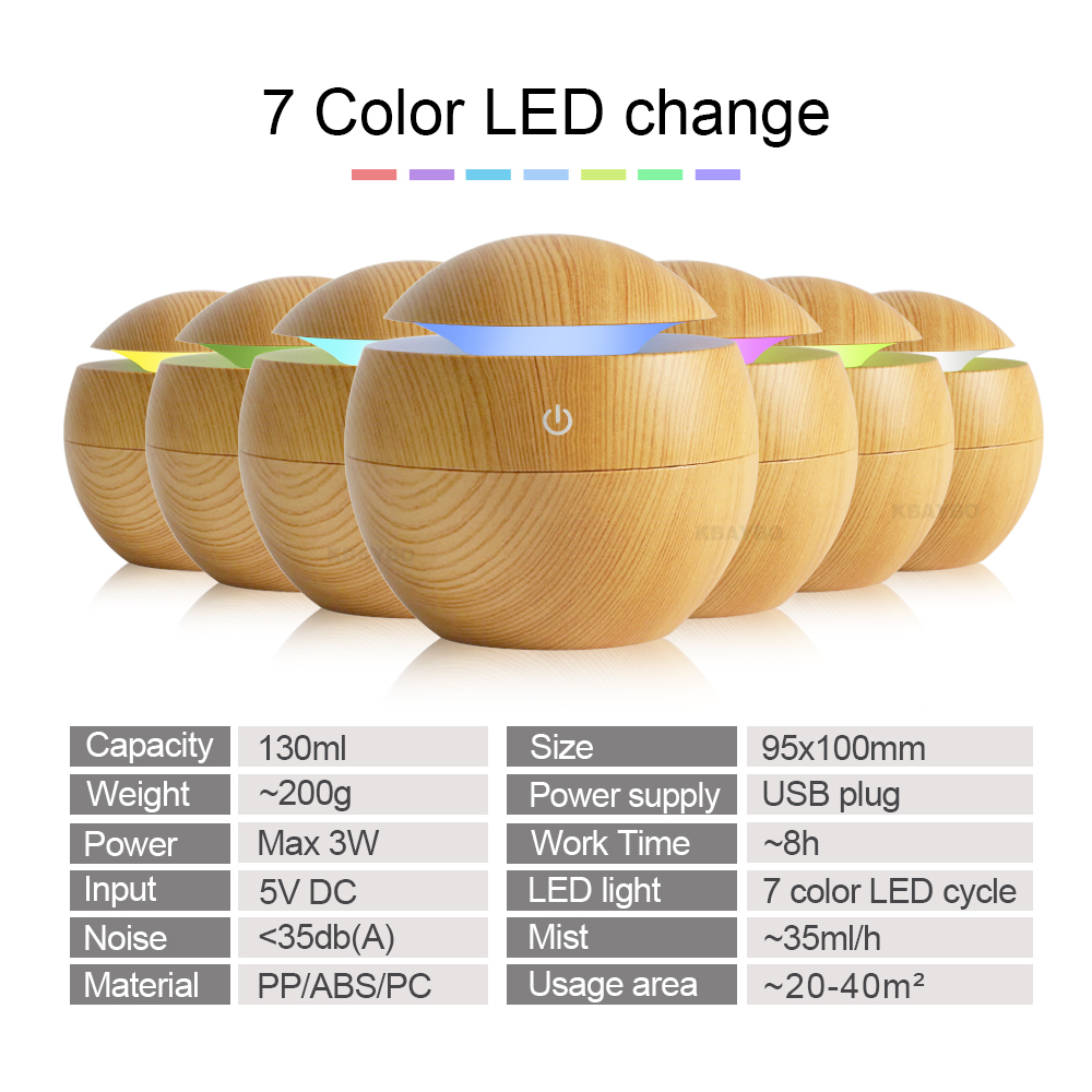 USB Aroma Essential Oil Diffuser - Ultrasonic Mist Humidifier - Air Purifier - 7 Color LED Night light 1