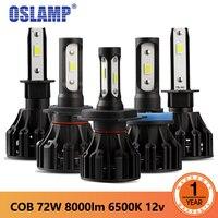 Auxbeam 72W 8000LM COB Chips LED Car Headlight H4 H7 H1 H11 H13 9005 9006 9007